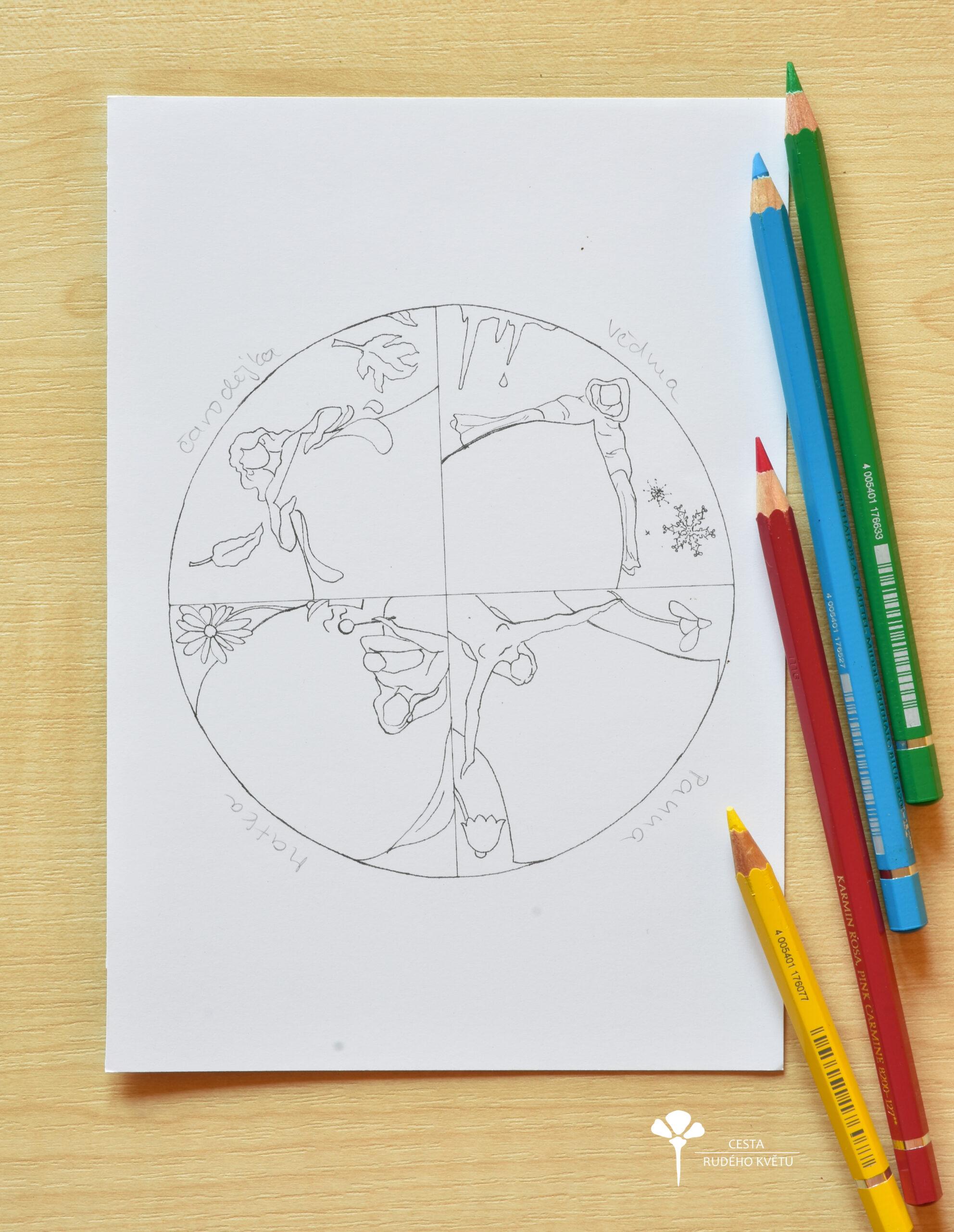 Cyklický kruh – 1